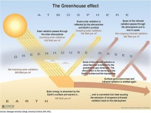 GreenhouseEffect[1]