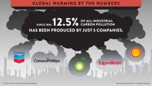 Infographic-top-five-investor-owned-carbon-producers_full-size-638x359